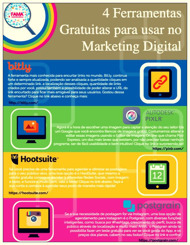 Infográfico - 4 Ferramentas Grátis para usar no Marketing Digital