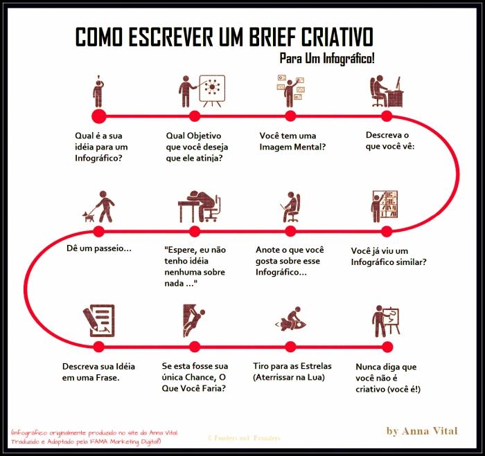Infográfico-Como Escrever um Brief Criativo para um Infográfico
